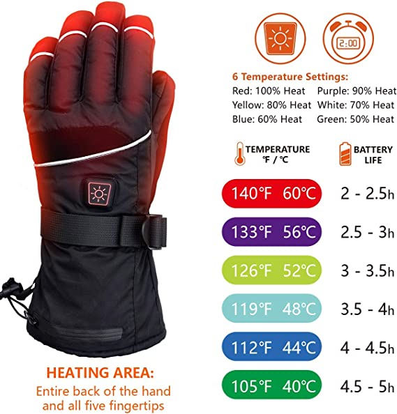 FHG AUTO Heated Gloves Rechargeable 7.4V 2600 mA Batteries for Men and Women Winter Hand Warmer Relief Arthritis Reynauds