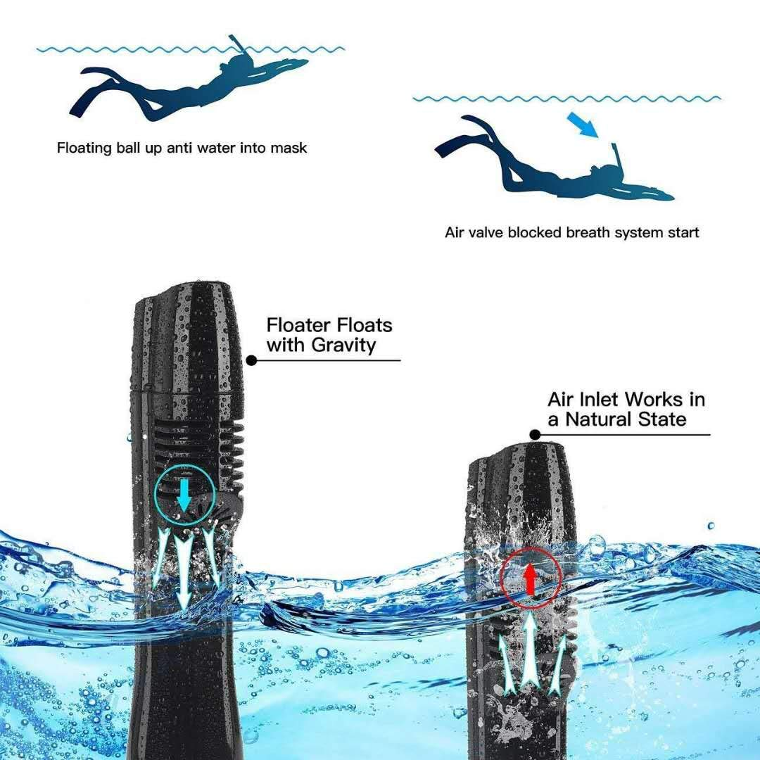 Masque Plong/ée en apn/ée Plein Visage 180/° Visible avec Support pour Cam/éra de Sport Anti-UV,pour Les Adultes Antibu/ée Anti-Fuite sous-Marine Arkmiido Masque de Plong/ée