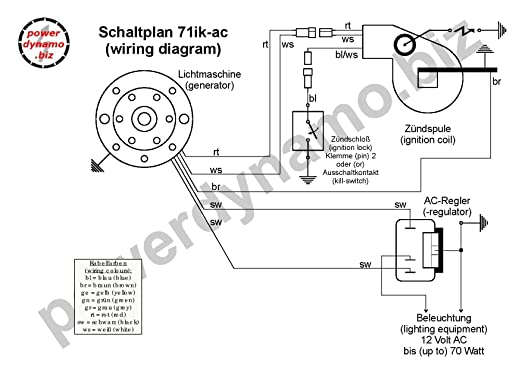 Amazon.com: Powerdynamo AC Ignition System 81-88 Husqvarna 250 400 ...