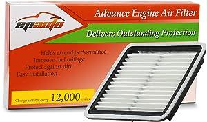 EPAuto GP997 (CA9997) Subaru Replacement Extra Guard Rigid Panel Engine Air Filter for Impreza (2008-2016),Legacy(2008-2016),Outback(2005-2016),wrx(2015-2016),Forester(2009-2016),Tribeca(2008-2014)