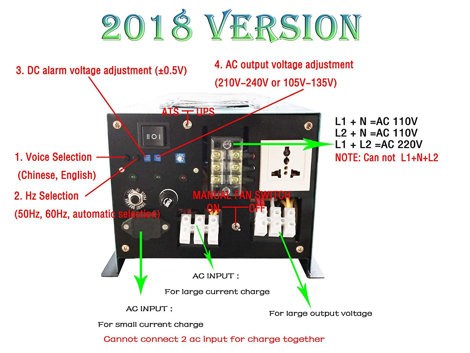 New Ats 12v 32000w Peak 8000w Lf Split Phase Pure Sine How To Decipher The Wiring Schematic Of A 110220v Wave Power Inverter Dc Ac 110v220v 60hz With 120a Bc Ups Lcd Display Car