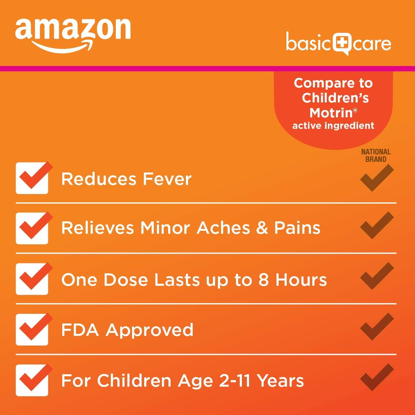 Basic Care Children's Ibuprofen Oral Suspension 100 mg per 5 mL (NSAID), Pain Reliever and Fever Reducer, Berry Flavor, 8 Fluid Ounces: Health & Personal Care