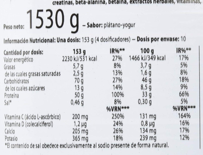 Scitec Nutrition Jumbo Hardcore ganador plátano-yogur 1530 g: Amazon.es: Salud y cuidado personal