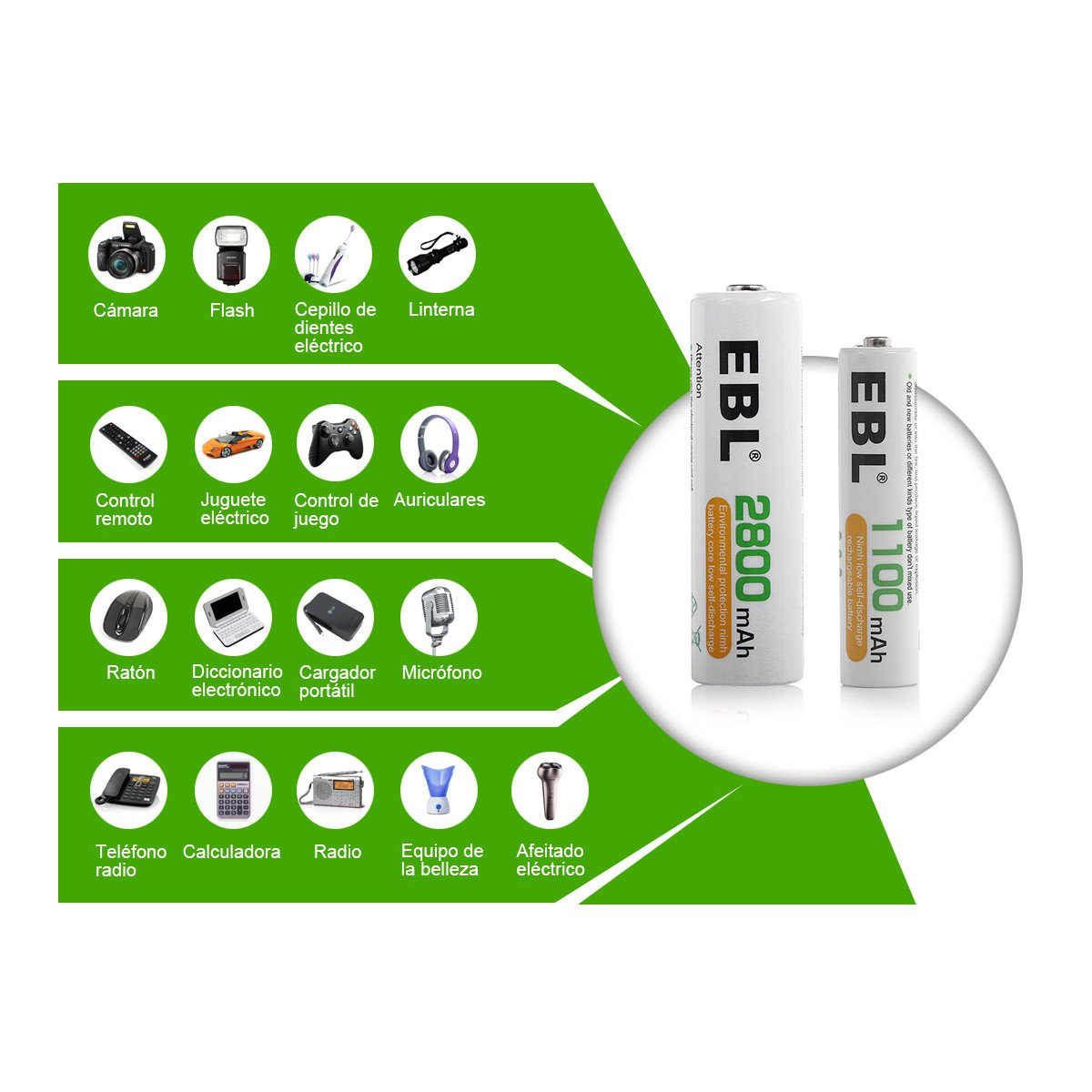 Amazon.com: EBL Smart USB AA AAA Battery Charger and 8 Packs Ni-MH 2800mAh AA Rechargeable Batteries: Home Audio & Theater