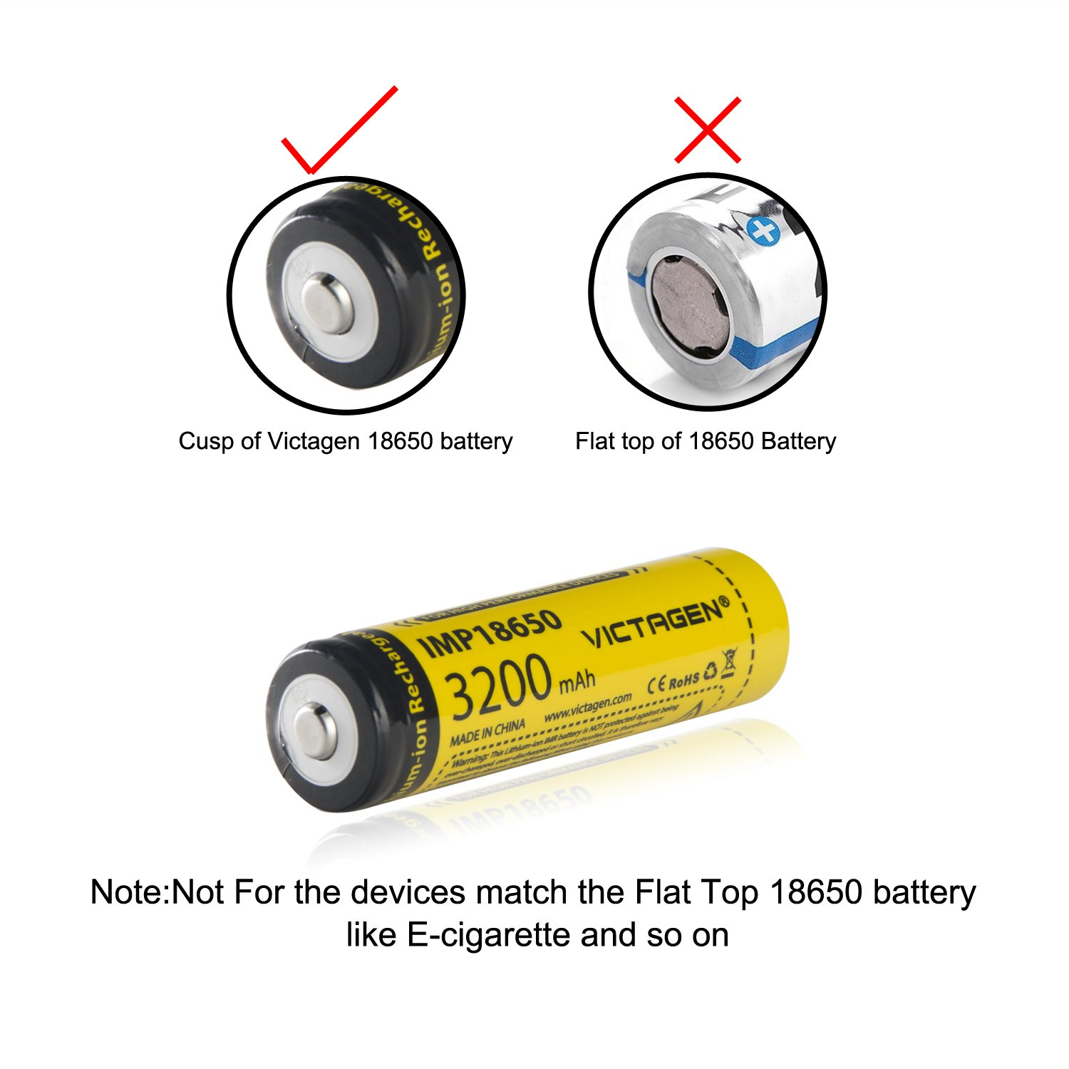 Victagen 18650 Lithium Battery (2 Packs) and Battery Charger, Universal Smart Charger For Rechargeable Batteries Li-ion 26650 18650/IMR/LiFePO4/Ni-MH/Ni-Cd 22650 18490 18350 17670 17500 16340 AA AAA C by Victagen (Image #2)