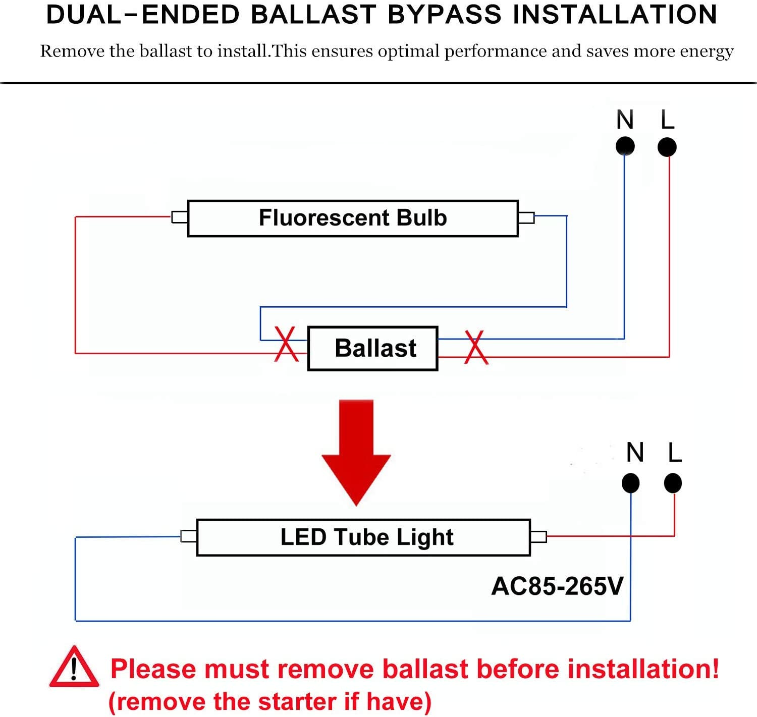 Ballast Bypass 8 Foot Led Bulbs for Fluorescent Replacement CNSUNWAY LIGHTING T8 T10 T12 LED Light Tube 5000K Daylight Dual-Ended Power 45W 4800LM 4 Pack Frosted Cover