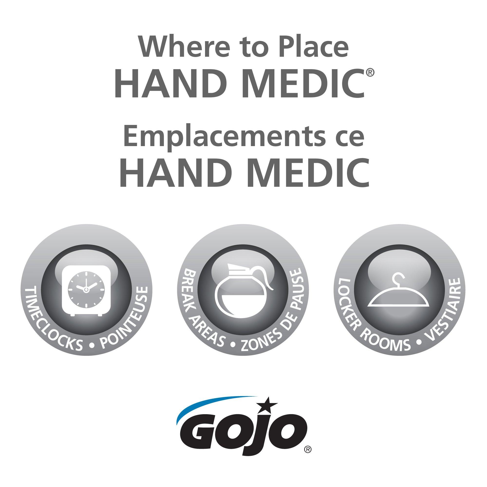 Gojo Industries 8145-06 Hand Medic Antiseptic Skin Treatment