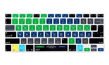 MMDW Serato - Funda para teclado de DJ con teclas de acceso directo ...
