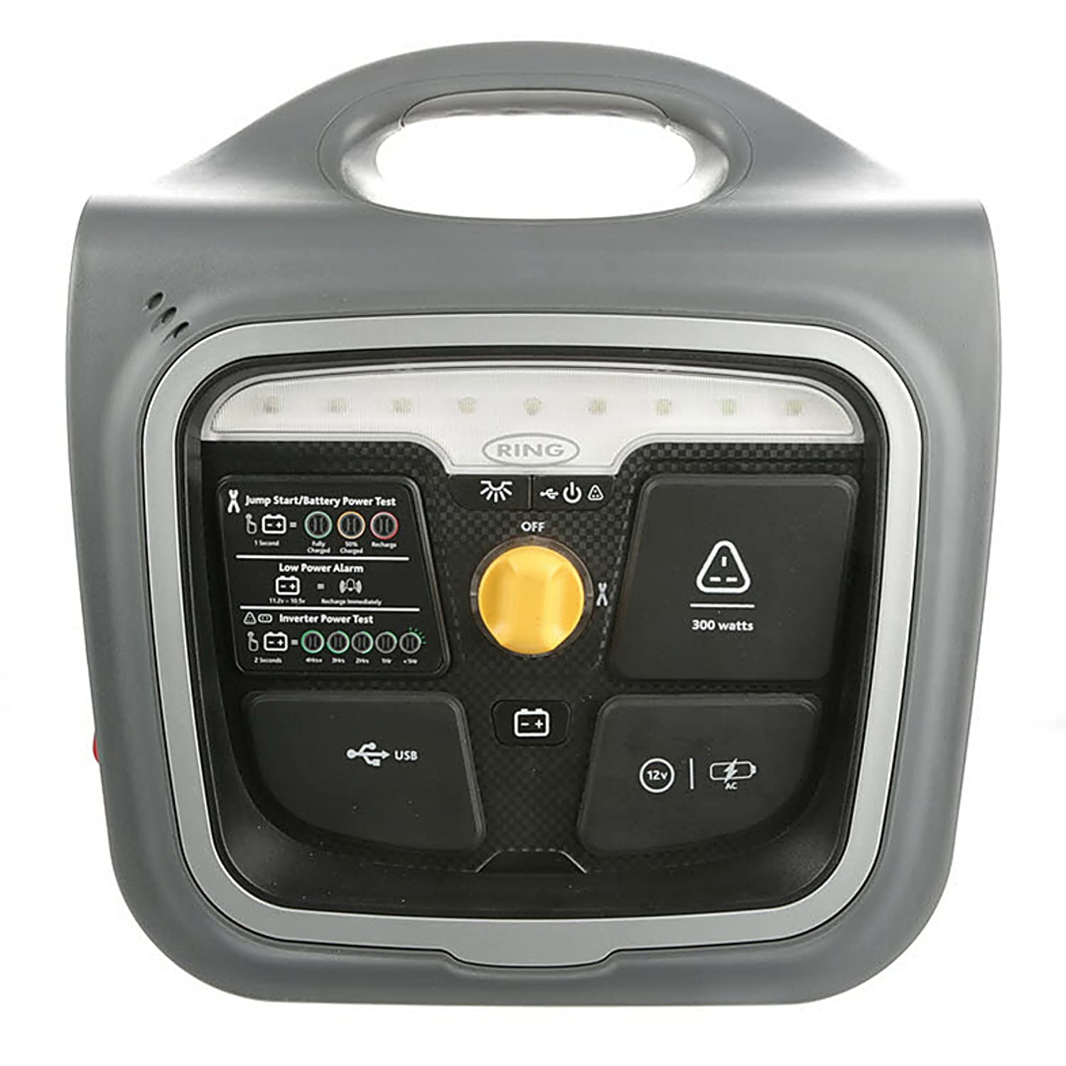 RING AUTOMOTIVE RPP265 USB with Inverter and Charge Station 33 Ah 2.1 A 300 W