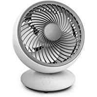 USB bureauventilator stille wandgemonteerde ventilatoren oscillerend/roterende desktopventilator, 5 messen, 3 snelheden…