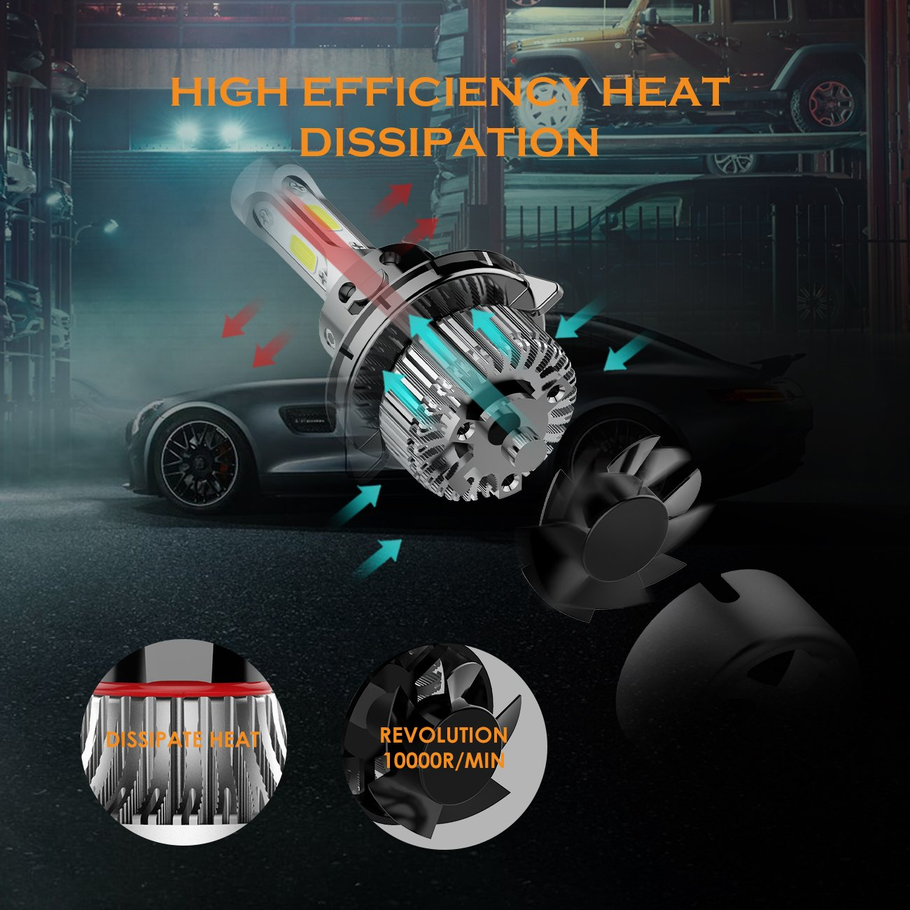 Auxbeam LED Headlights F-S2 Series H1 P145S Headlight Bulbs High Brightness H1 P145S Headlight Conversion Kit with 2 Pcs of H1 Bulbs 72W 8000lm COB Led Chips Single Beam 1 Year Warranty