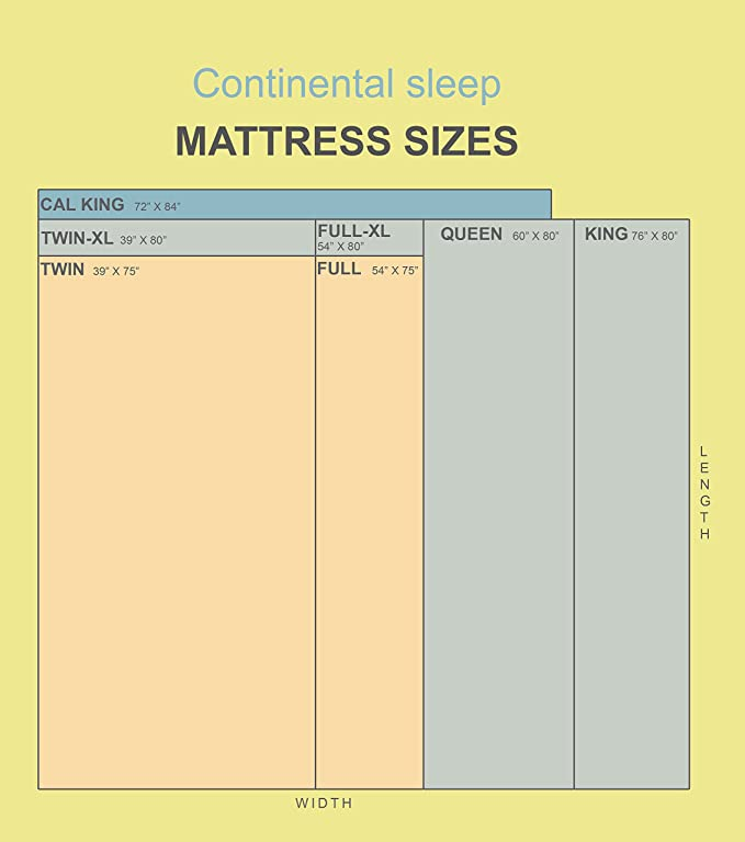 full xl mattress size. Amazon.com: Continental Sleep 10\ Full Xl Mattress Size L