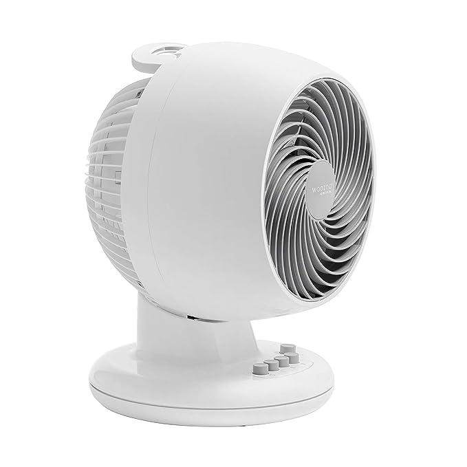 Woozoo M18U Oscillating Circulating Fan, White