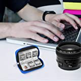 Memory Card Carrying Case - Suitable for SDHC and