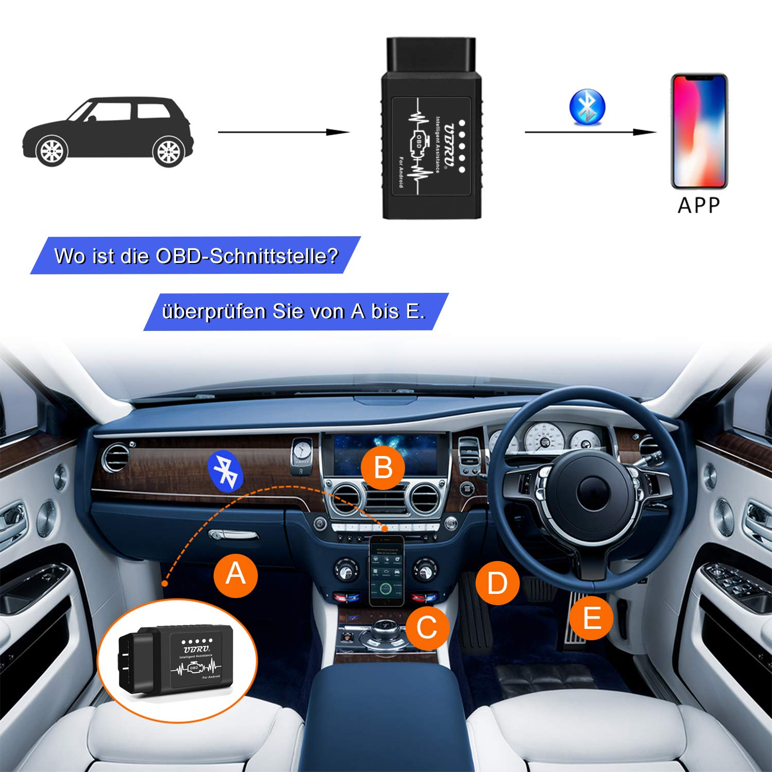 UBRU OBD2 Bluetooth Adapter OBDII Diagnose Scanner Engine Code Reader OBDII-Code Leser Motorkontrollleuchte Diagnoseger/ät f/ür Android Windows Ger/äten Kompatibel ist