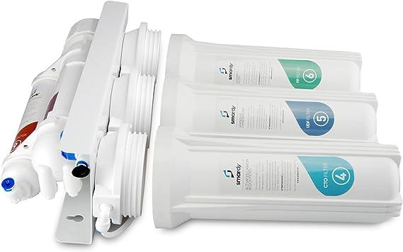 smardy UF 2000 Sistema de filtrado de agua - purificador de agua ...