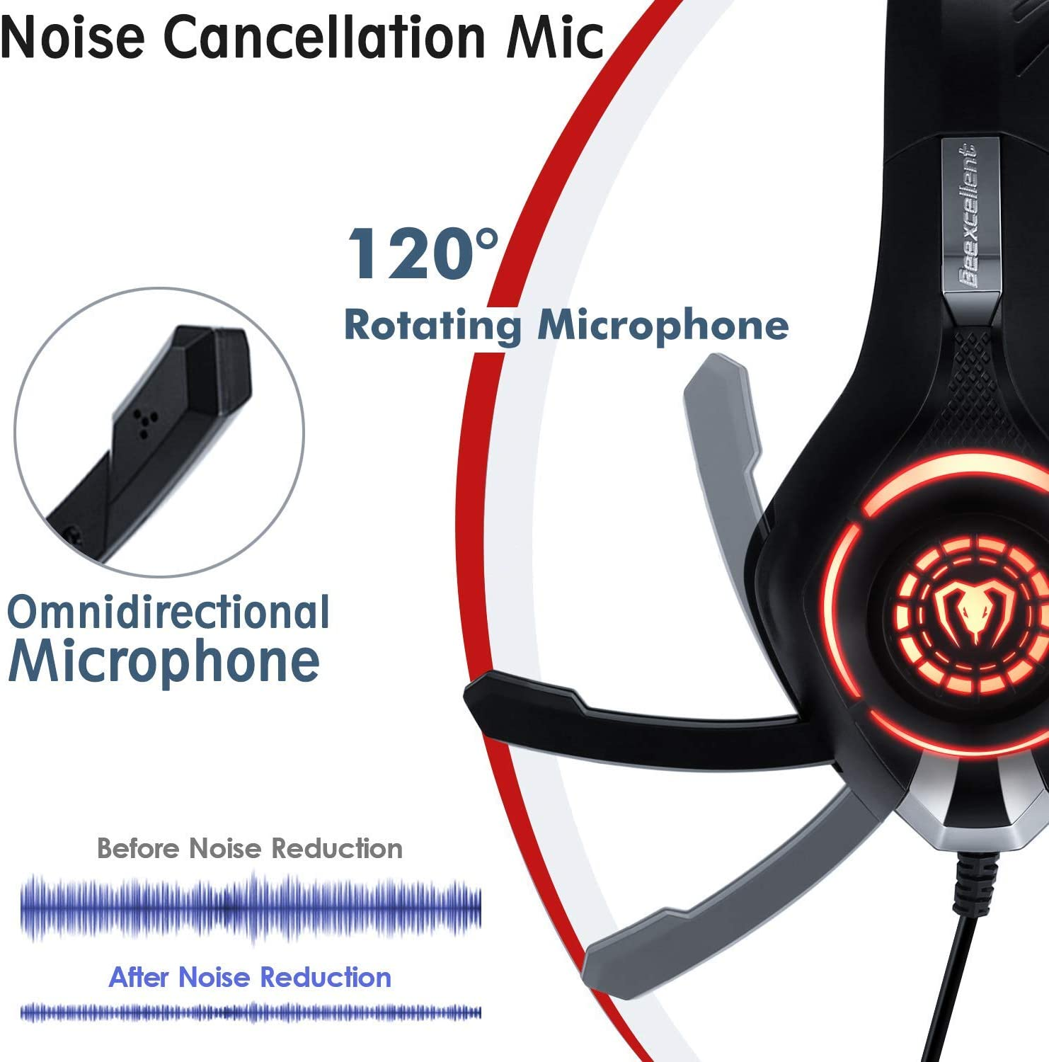 Beexcellent Gaming Headset with Noise Canceling mic, PS4 Xbox One Headset with Crystal 3D Gaming Sound, Memory Foam Earpad for PC, Mac, Laptop, Mobile: Computers & Accessories
