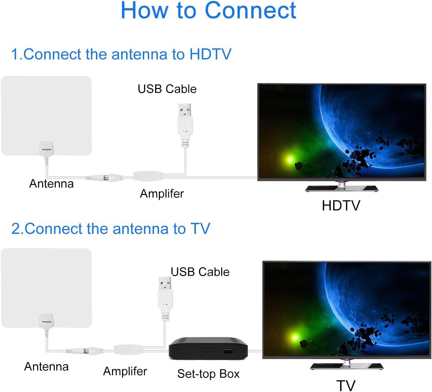 Topjoy Antena TV Antena de TV Digital HD Interior Delgada Amplificado 50 Millas de Largo Alcance Antena de HDTV Digital, Blanco: Amazon.es: Electrónica