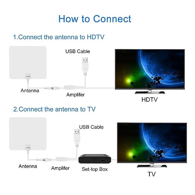Antena HDTV, Antena de TV Digital Interior ANGGO con 50 Miles de largo Amplificador Amplificador de Señal TV Mejorado Versión-10ft Cable Coaxial ...