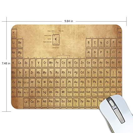 Amazon Com Funny Mouse Pad Personalized Old Periodic Table