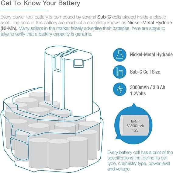 vhbw Li-Ion Bater/ía 3000mAh para su herramienta electr/ónica Kress 180 AFB 180 AFT 18V 180 ATBS por APF 180//4.2 98044607 180 APP