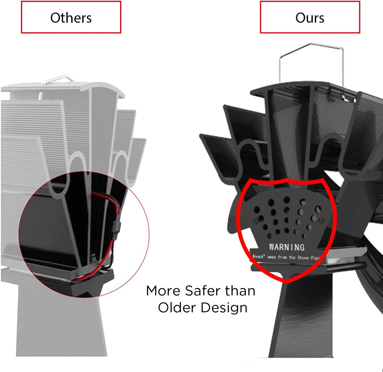Ventilateur de po/êle /à bois 5 lames aliment/é par la chaleur avec jauge de temp/érature Augmente 40/% dair chaud en plus que les 4 ventilateurs de chemin/ée silencieux Respectueux de lenvironnement