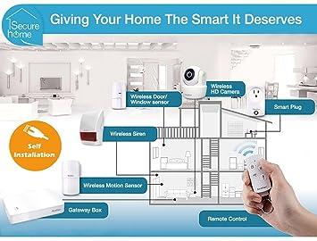 Easy Fit SecuFirst Smartphone Alarm Starter Kit, Night Vision HD Büro Haus  Laden
