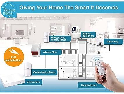 Easy Fit SecuFirst de seguridad de alarma para smartphone ...