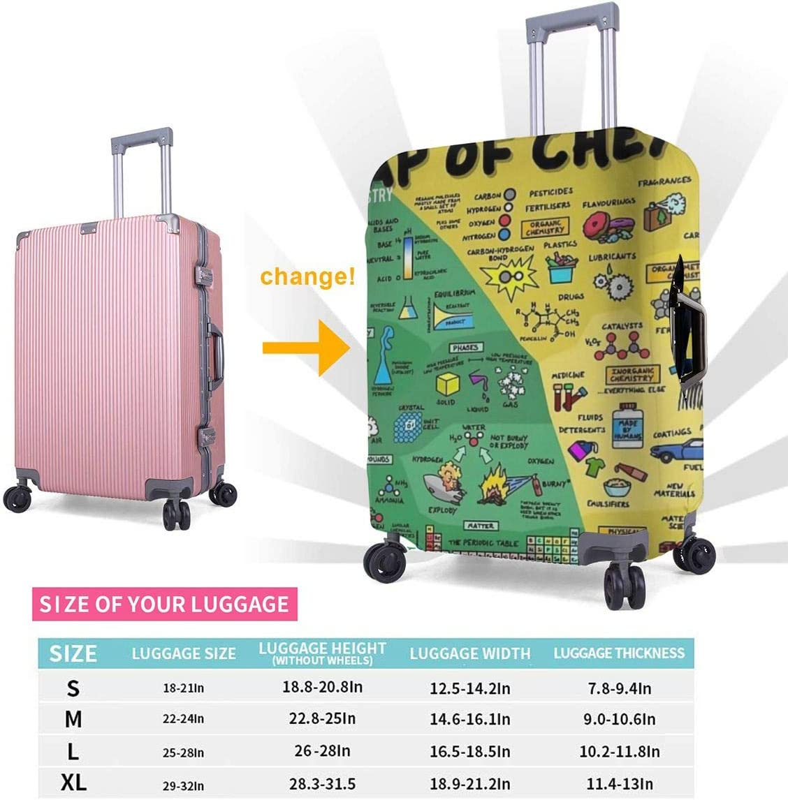 Luggage Covers Suitcase Protector Travel Suitcase Baggage Cover The Map Of Chemistry Fit 18 To 32 Inch