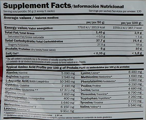 Amix CarboJet Basic 6 kg - Sabor - Fresa: Amazon.es: Salud y cuidado personal