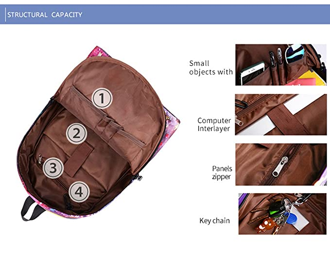 77a2db00315f Amazon.com: School Bag Backpack Unisex Canvas Laptop Book Bag ...