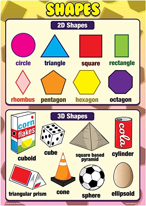 Education Poster featuring Groups of Basic 2D and 3D Shapes ...