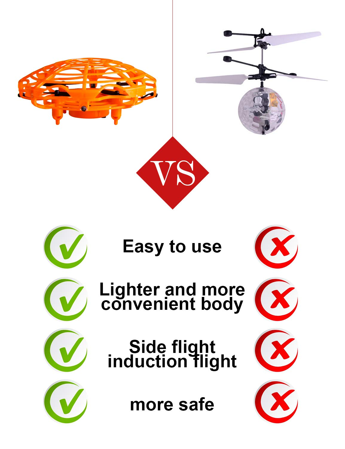 Refasy Flying Toys for Kids, UFO Toy for Boys 3 4 5 6 7 8 9 10 11 12 Year Old Drones for Kids Mini Drones Hand Controlled Flying Ball Drone Toys LED Light for Kids, Boys and Girls Toys Orange by Refasy (Image #7)
