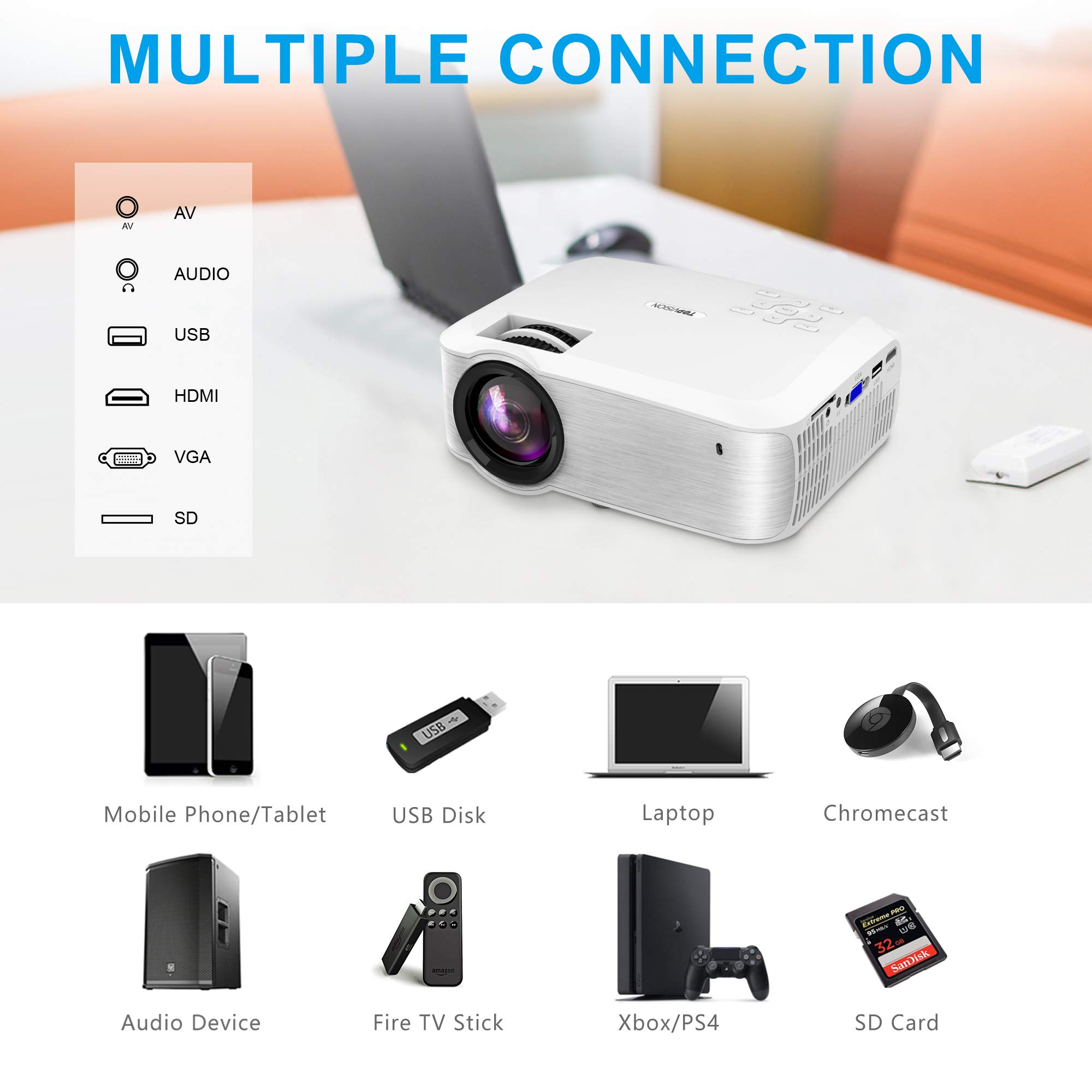 Video Projector, TOPVISION Full HD LED Projector with 3600Lux 2019 Upgraded, 60,000 Hrs Home Movie Projector 1080P Supported for Indoor/Outdoor, Compatible with Fire TV Stick, PS4, HDMI, VGA, AV, USB by TOPVISION (Image #2)