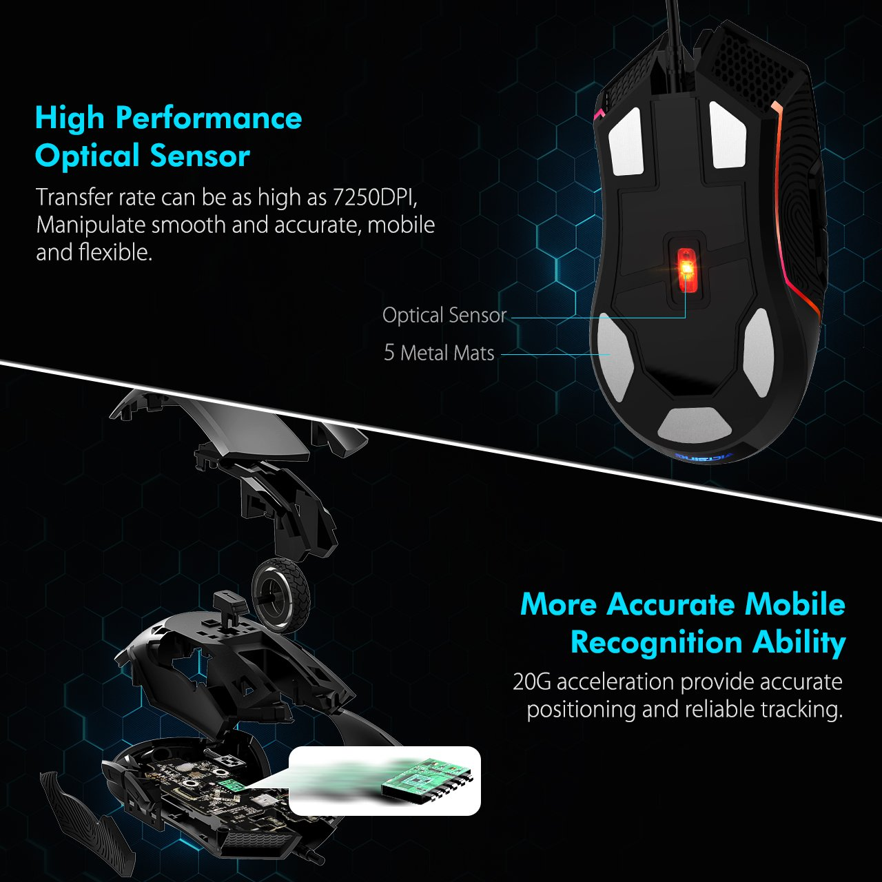 Amazon.com: VicTsing Pro RGB Gaming Mouse Wired with 16.8 Million ...