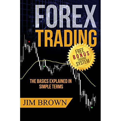 Forex trading strategies explained