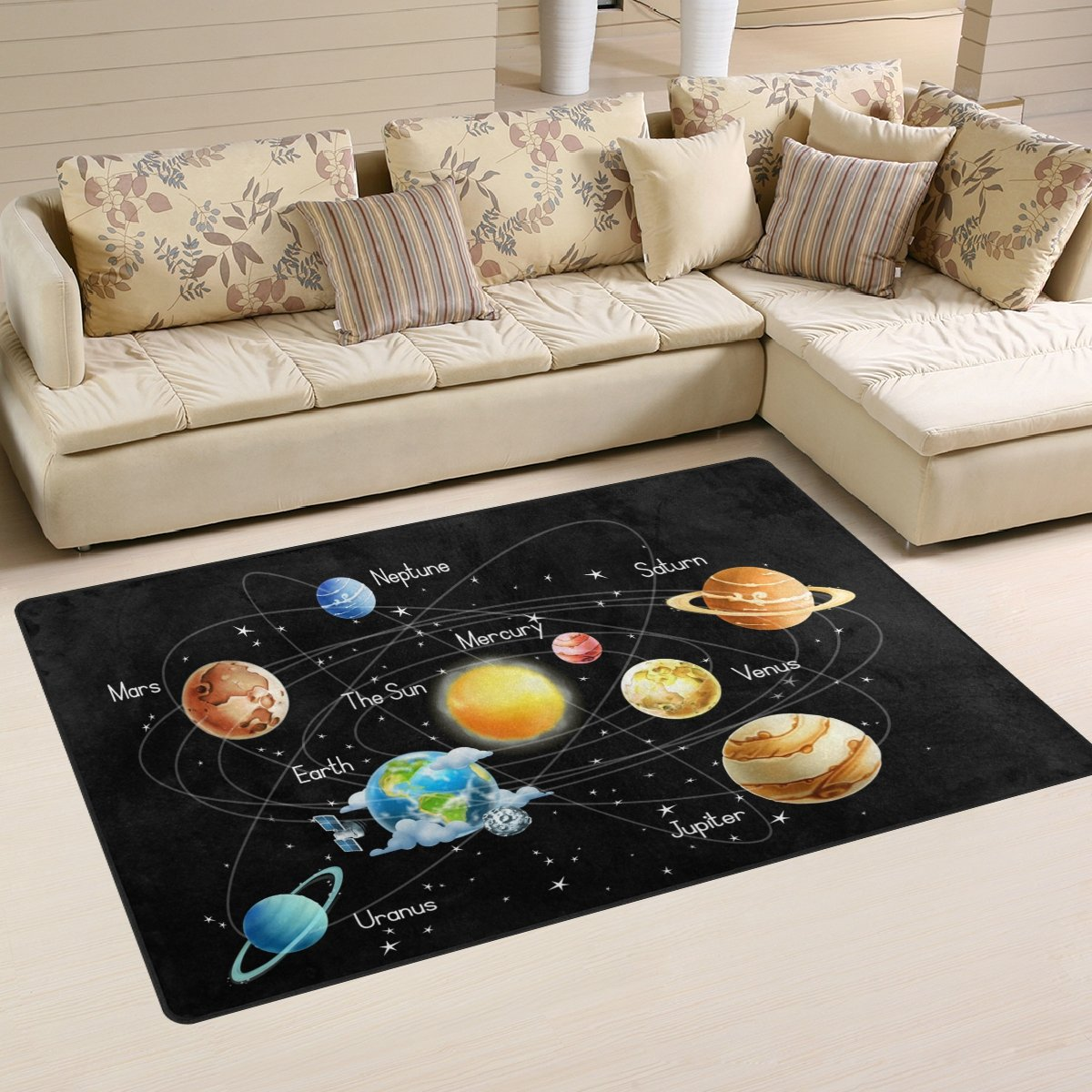 Naanle Solar System Planet Star Non Slip Area Rug for Living Dinning Room Bedroom Kitchen, 50 x 80 cm(1.7' x 2.6' ft), Universe Galaxy Nursery Rug Floor Carpet Yoga Mat