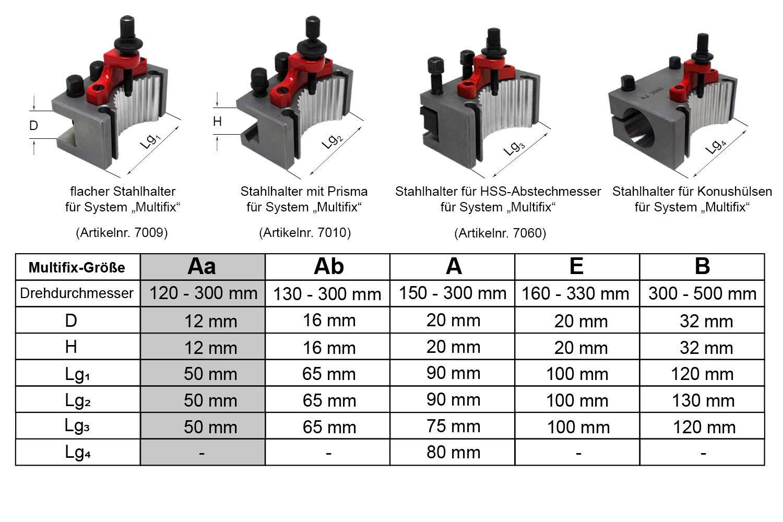 PAULIMOT einzelner Stahlhalter mit Prisma f/ür SystemMultifix Gr/ö/ße Aa