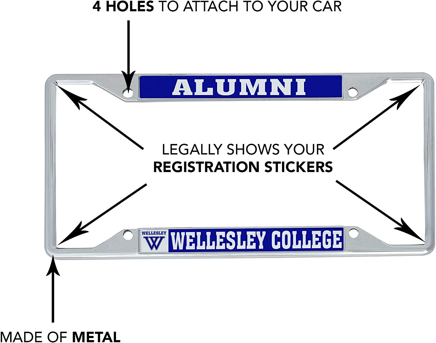 Alumni Desert Cactus Wellesley College Blue NCAA Metal License Plate Frame for Front or Back of Car Officially Licensed