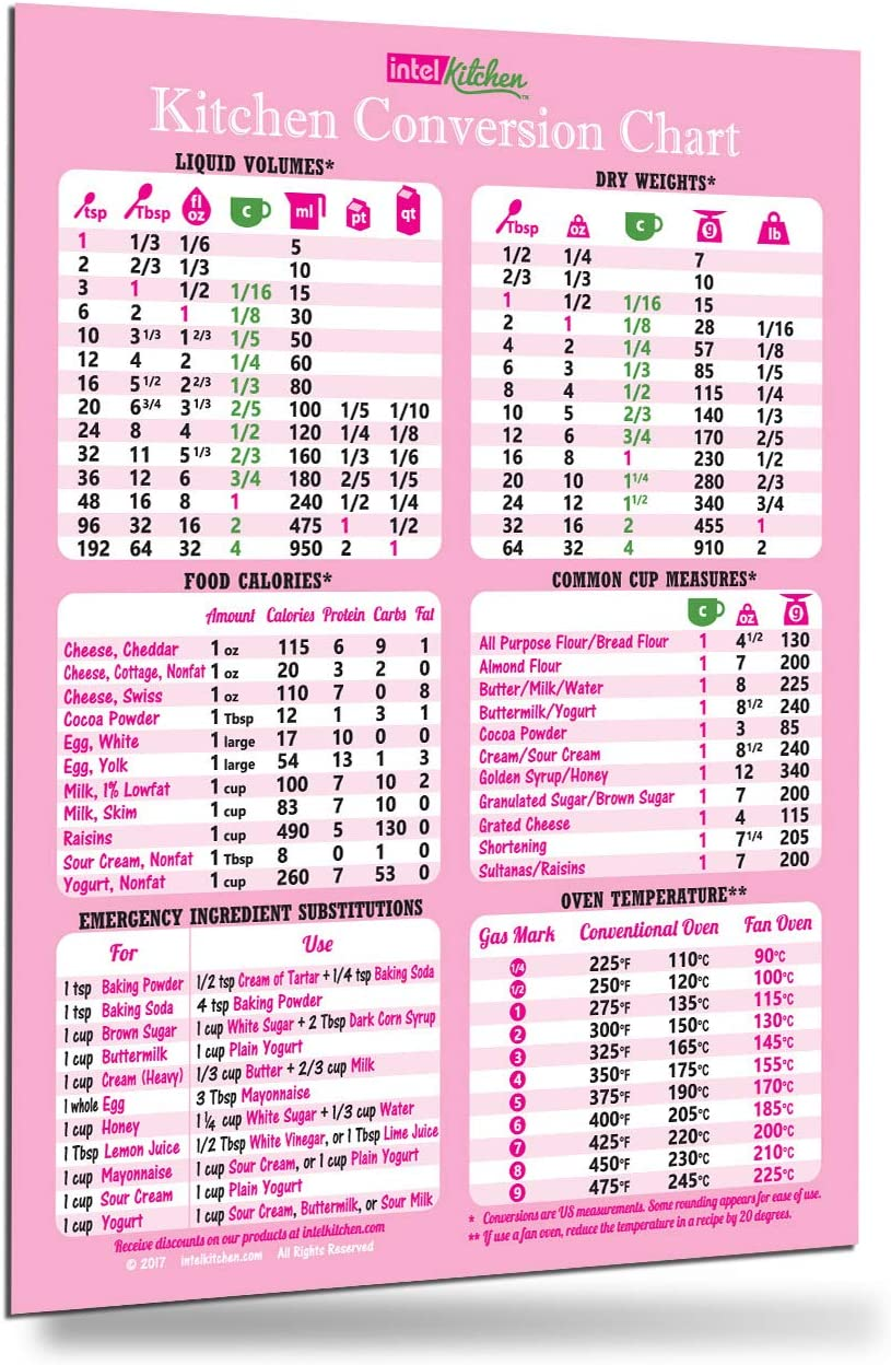 """Comprehensive Pink Kitchen Conversion Chart Magnet 8.5""""x11"""" 50% More Data Cooking Baking Recipes Cookbook Accessories Measurement Conversions Gift for Wife Girl Friend"""
