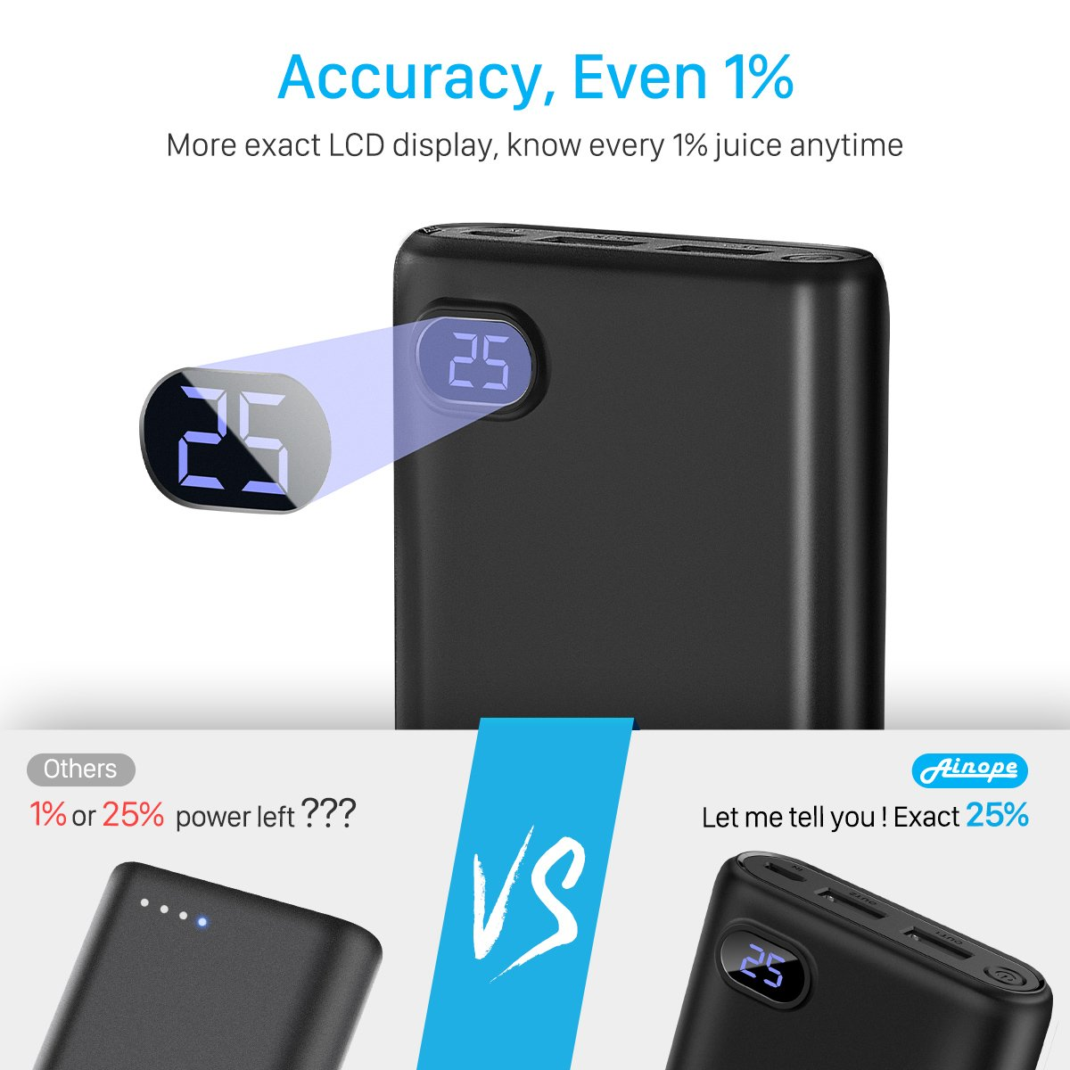 10000mAh Portable Charger,(Smallest) (LCD Display) (Powerful) Ainope External Battery Pack/Battery Charger/Phone Backup Power Bank with Dual USB Output(3.1A),Perfect Carry for Travel-Black by Ainope (Image #5)