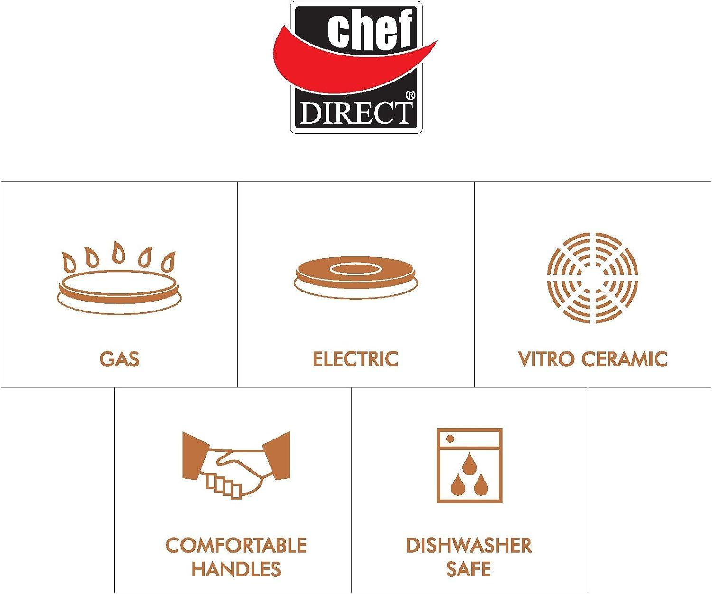 Amazon.com: Chef Direct Acero Inoxidable Euro cuencos//Chef ...