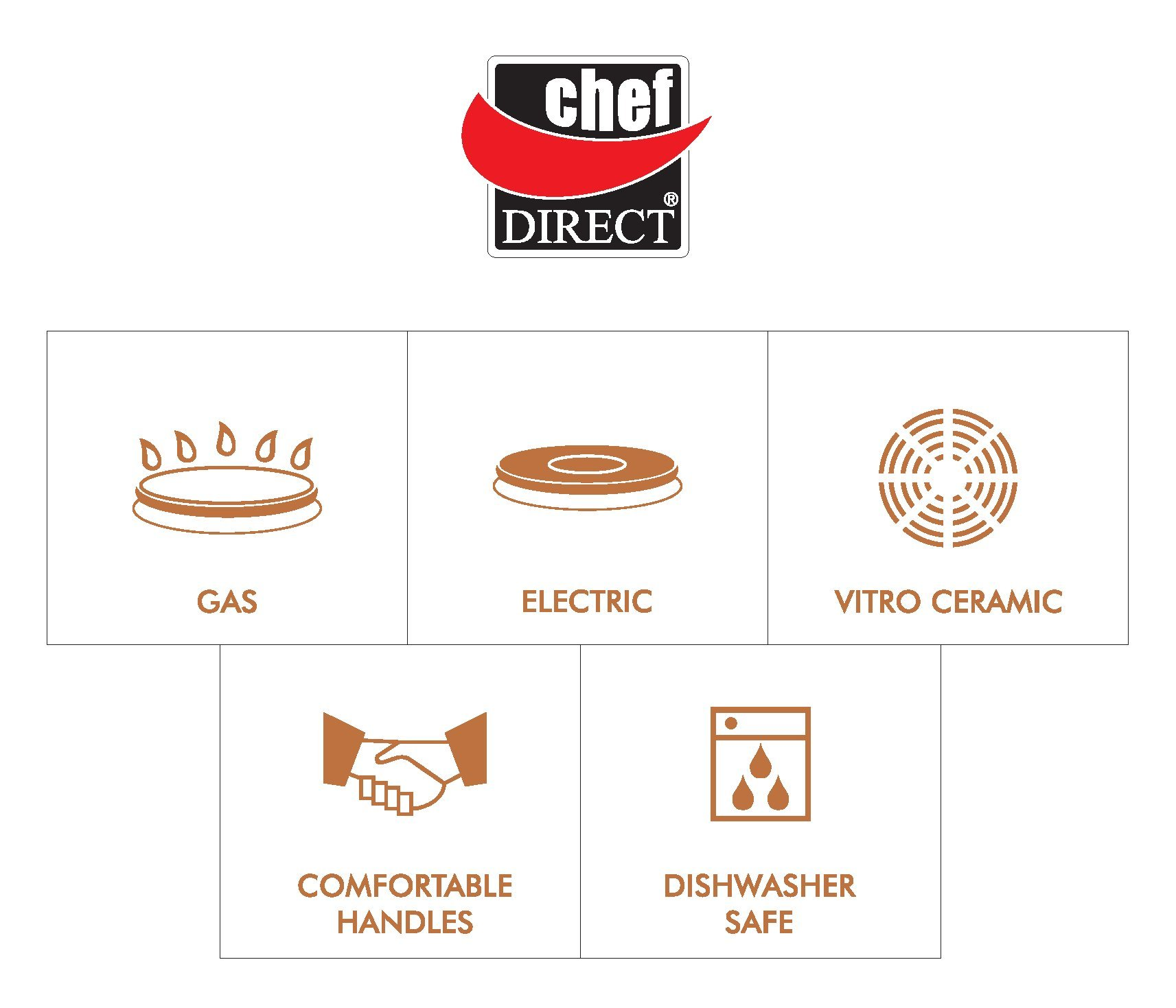 Chef Direct Stainless Steel Deep Oval Baking Dish - Length 39 Cm X Height 5.0 Cm // Chef Direct // Bandeja Oval Honda En Acero Inoxidable