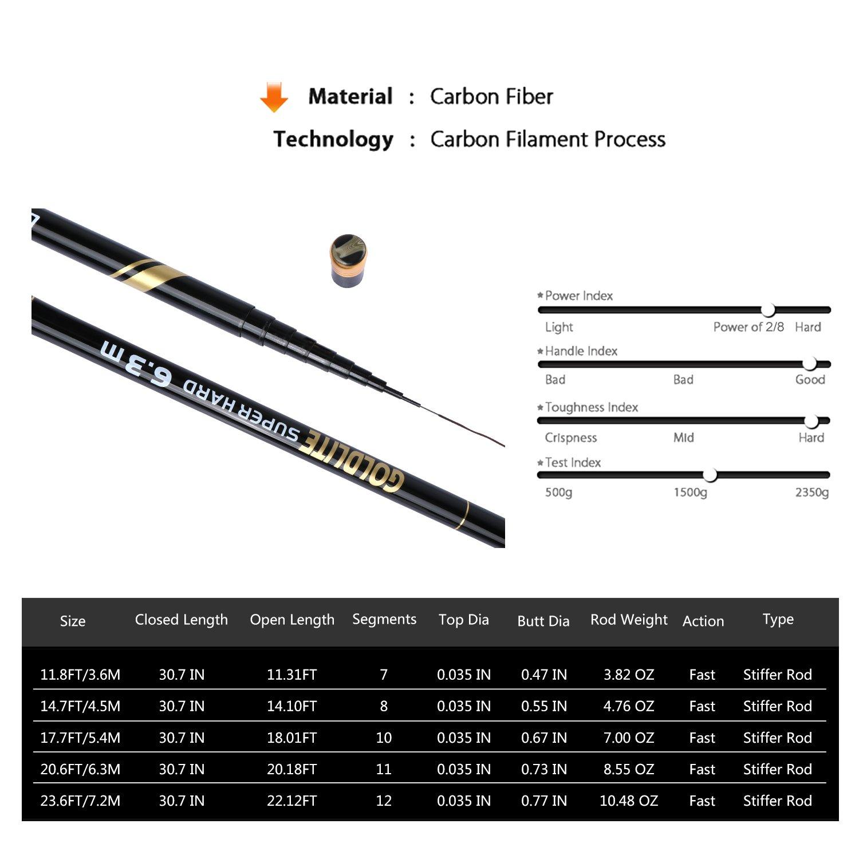 Goture 1 Piece Carp Fishing Pole, Carbon Fiber Ultralight Telescopic Fishing Rod 10FT 12FT 15FT 18FT 21FT 24 FT Free Tip Set Top 3 Segments