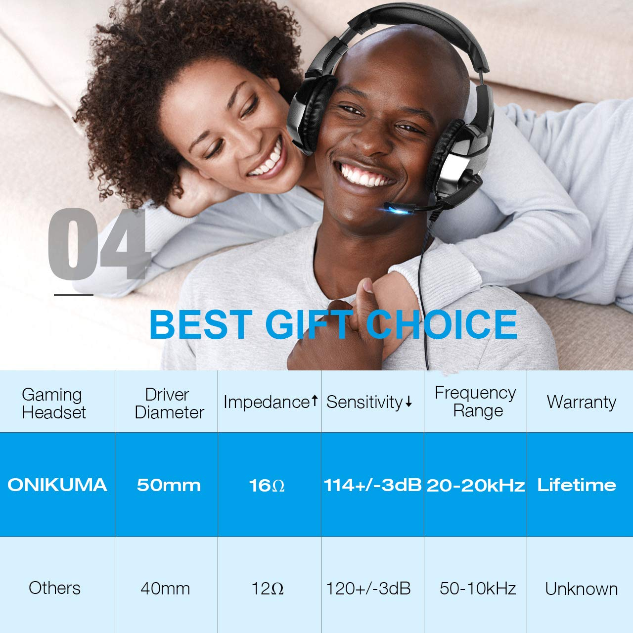 ONIKUMA Gaming Headset for PS4, Xbox One, PC, Gaming Headphones with 7.1 Stereo Surround Sound, Updated Noise Cancelling Mic, PS4 Headset Xbox Headset with Mute & Volume Control for Mac, Laptop, NS by ONIKUMA (Image #6)