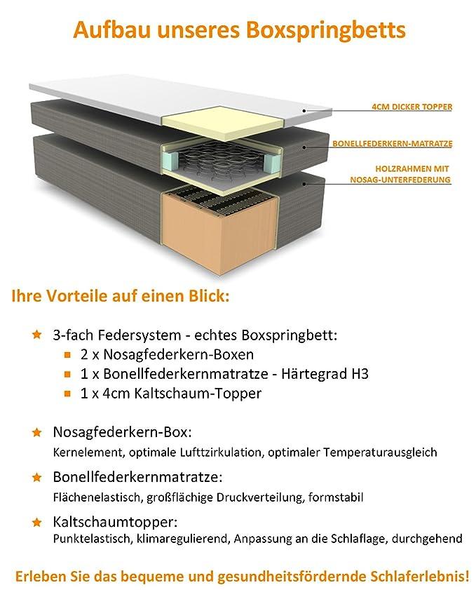 Beste Holzrahmen Vorteile Zeitgenössisch - Benutzerdefinierte ...