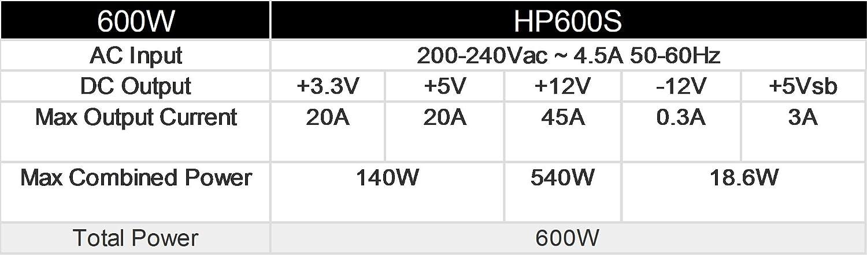 FSP Hyper Alimentation PC 600 W Noir