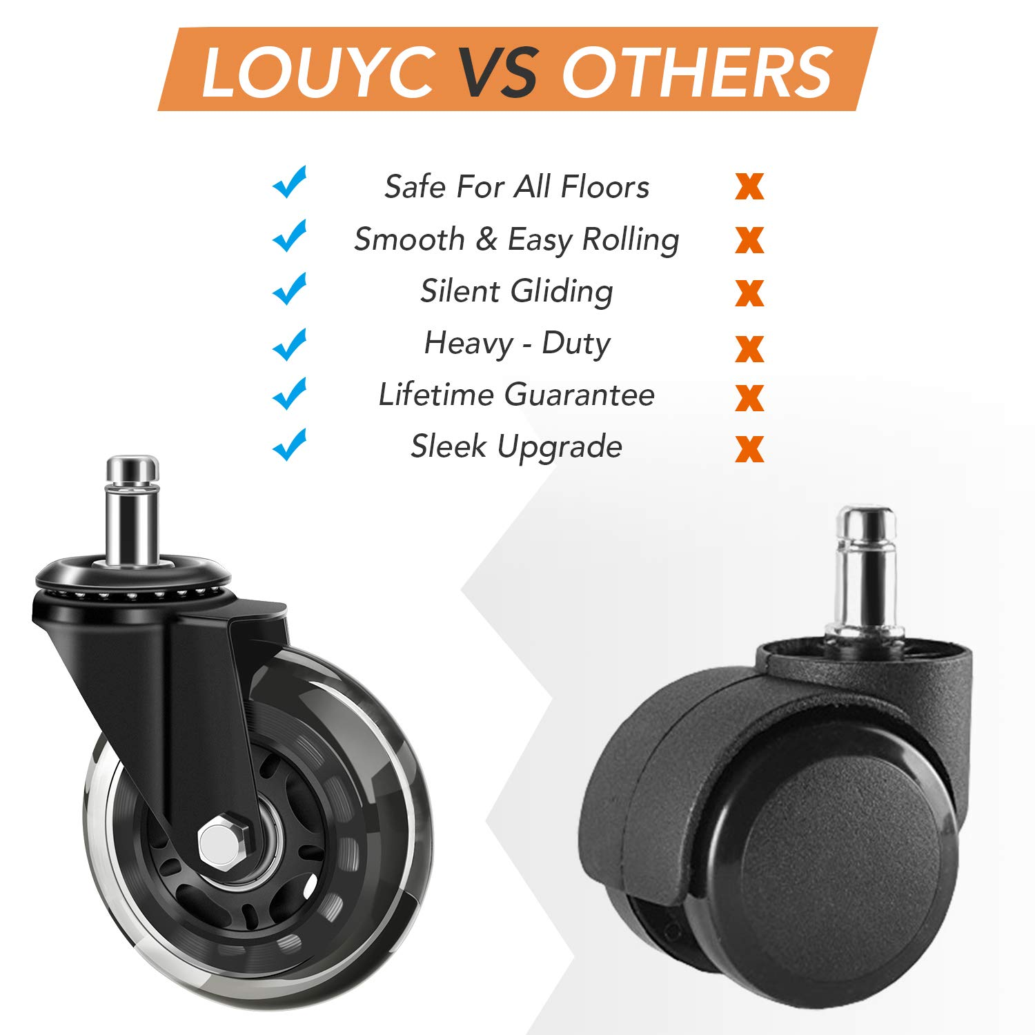 LOUYC Office Chair Wheels Stem Caster Set of 5 Protect All Your Floors 3\'\' Heavy Duty Replacement Rollerblade Rubber PU 11 mm