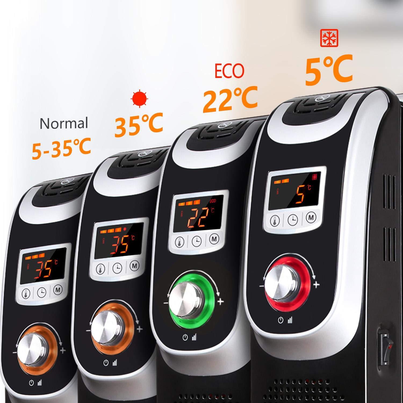 Aigostar Oil Monster 33JHH - Radiador de aceite portátil de 13 elementos, pantalla de control LED, mando a distancia, 2500 Watios de potencia.