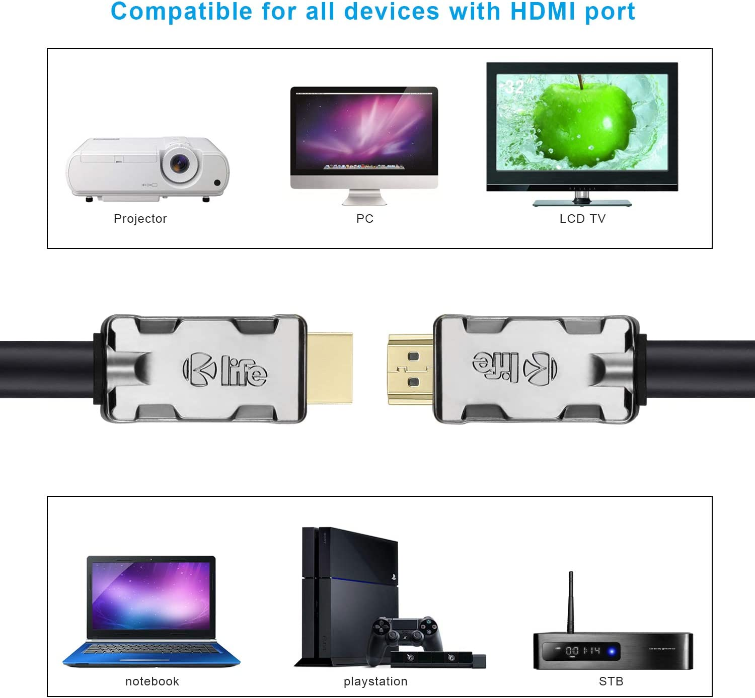 26AWG HDMI Cord HDCP2.2 1080P 2160P 3D Deep Color 4k HDMI Cable 12ft Ethernet and ARC 18Gbps HDMI 2.0 Cable Supports 4K@60Hz 4:4:4 Dolby HDR10 HLG